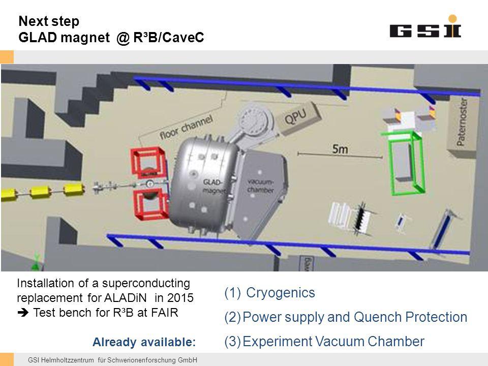 Next step GLAD magnet @ R³B/CaveC
