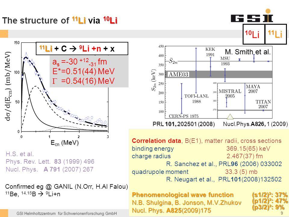 The structure of 11Li via 10Li