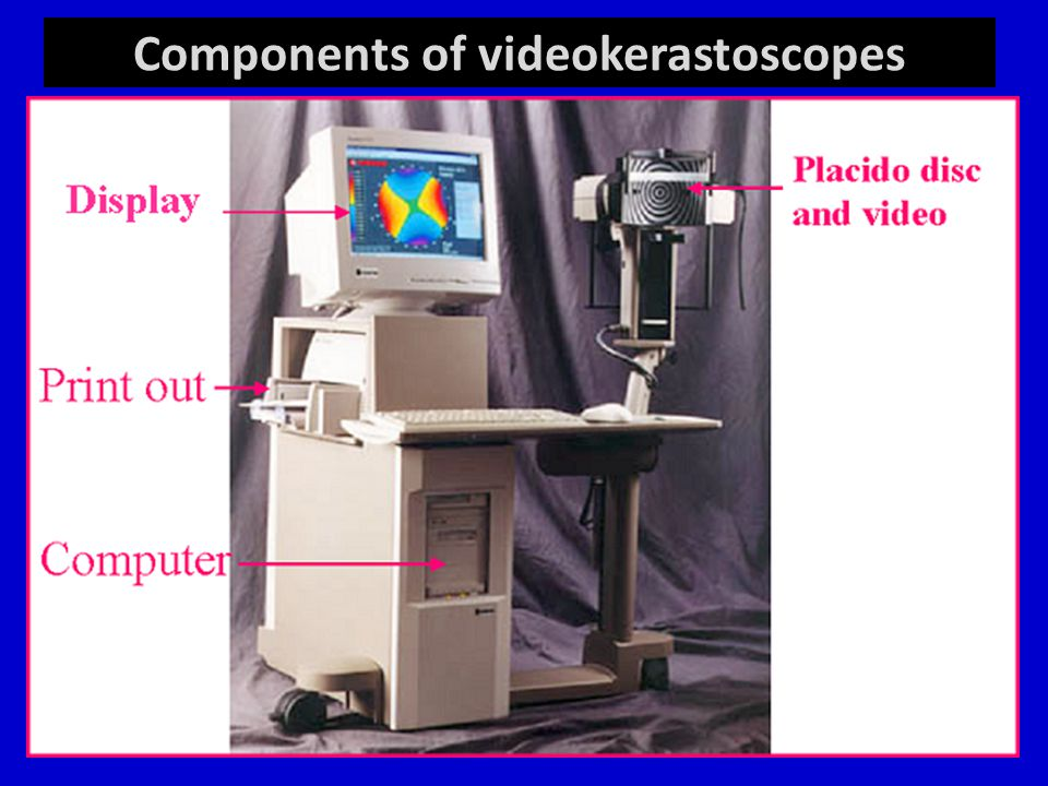 Components of videokerastoscopes