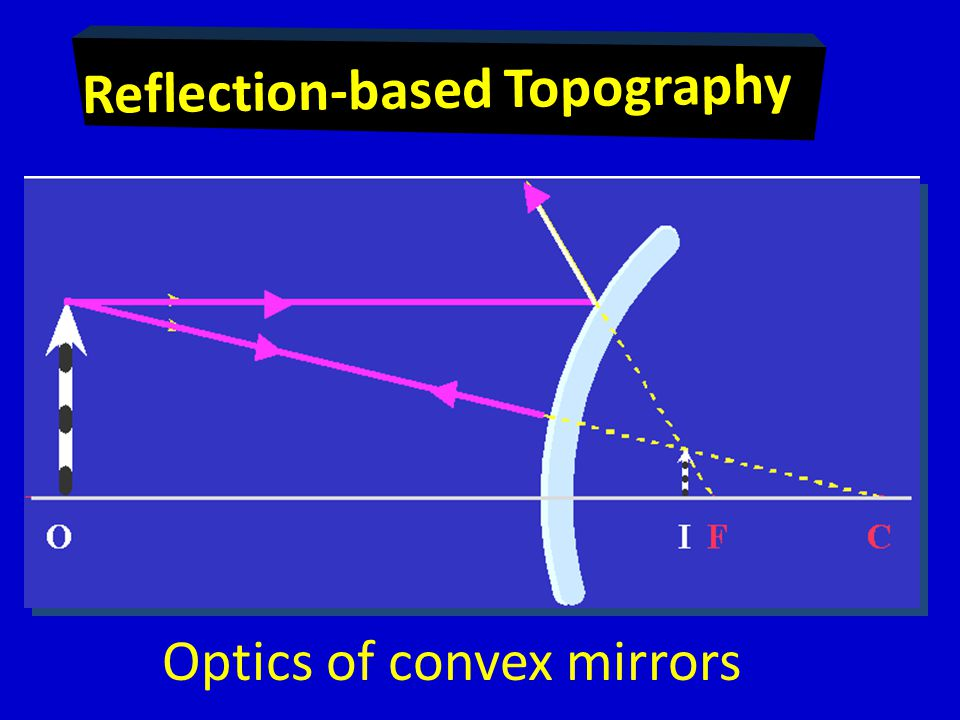 Reflection-based Topography