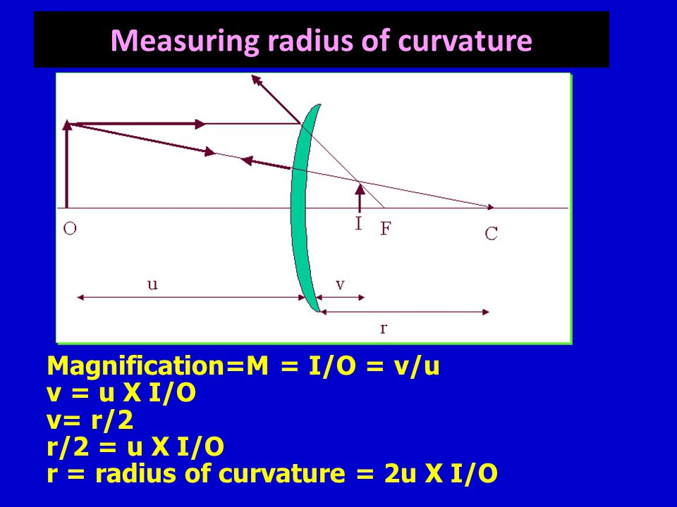 Measuring radius of curvature