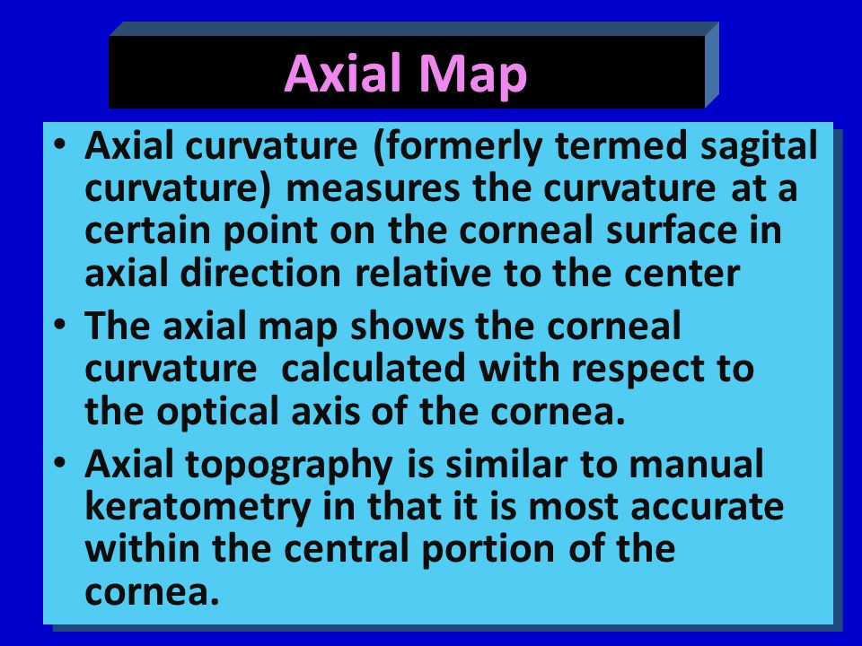 Axial Map
