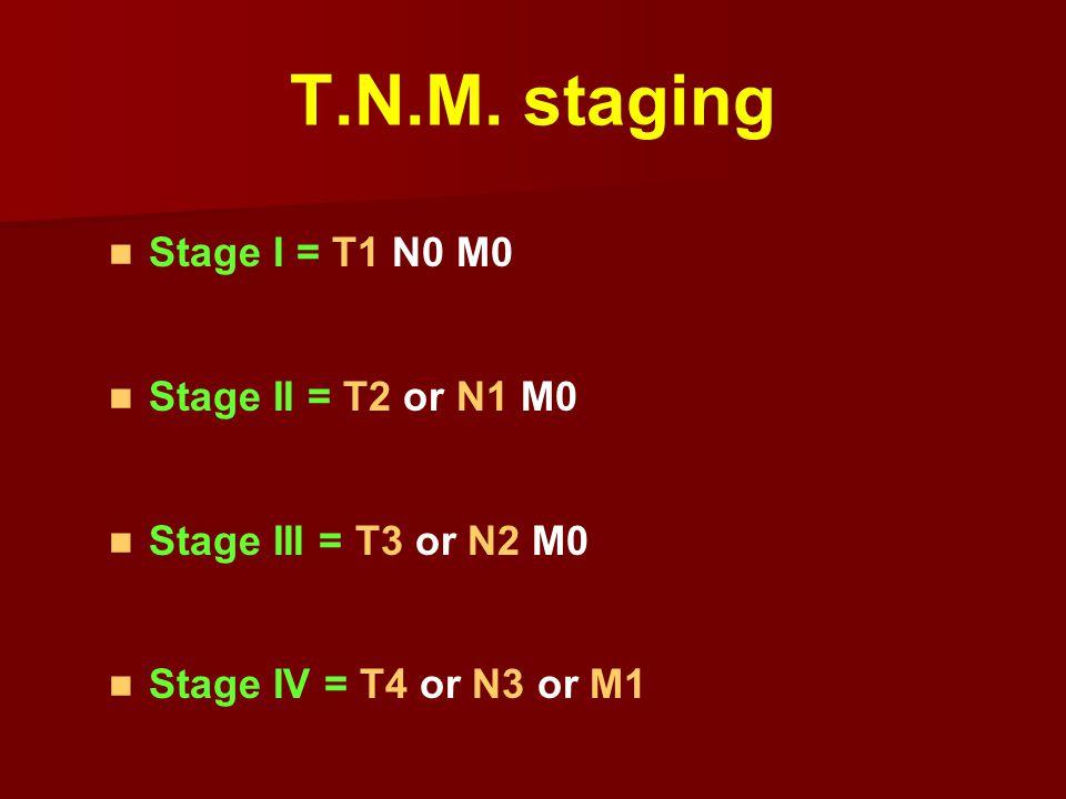 T.N.M. staging Stage I = T1 N0 M0 Stage II = T2 or N1 M0