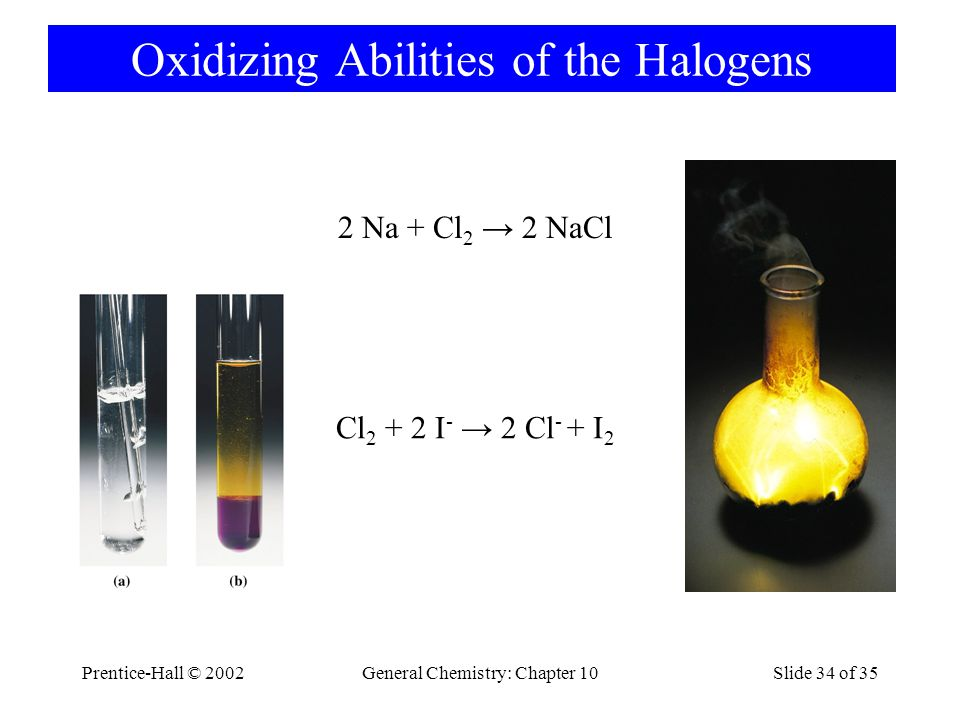 Oxidizing Abilities of the Halogens