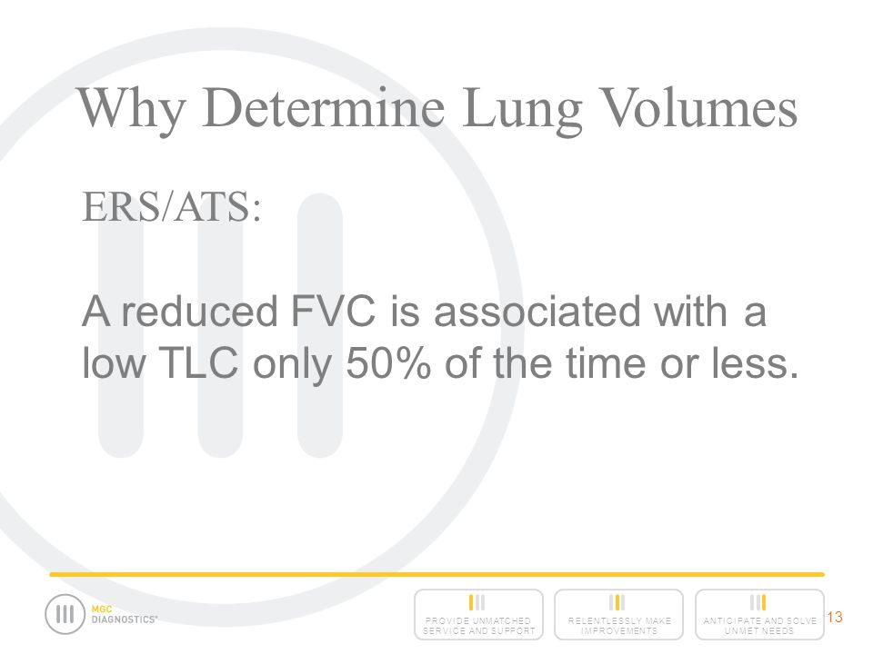 Why Determine Lung Volumes