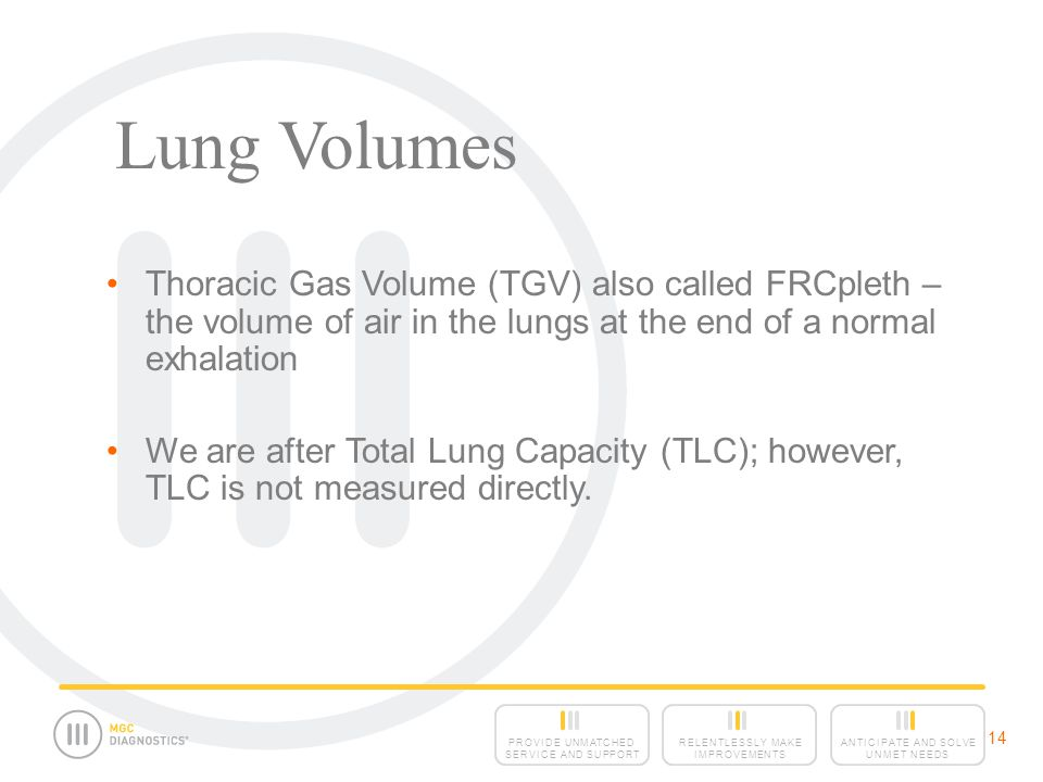 Lung Volumes Thoracic Gas Volume (TGV) also called FRCpleth – the volume of air in the lungs at the end of a normal exhalation.