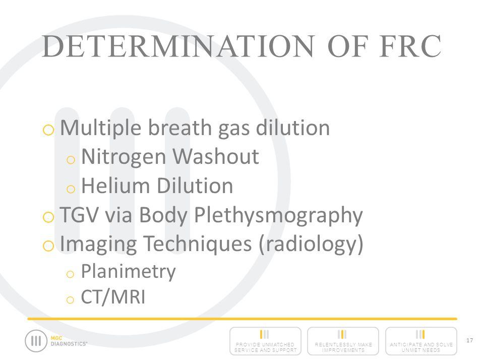 Determination of FRC Multiple breath gas dilution Nitrogen Washout