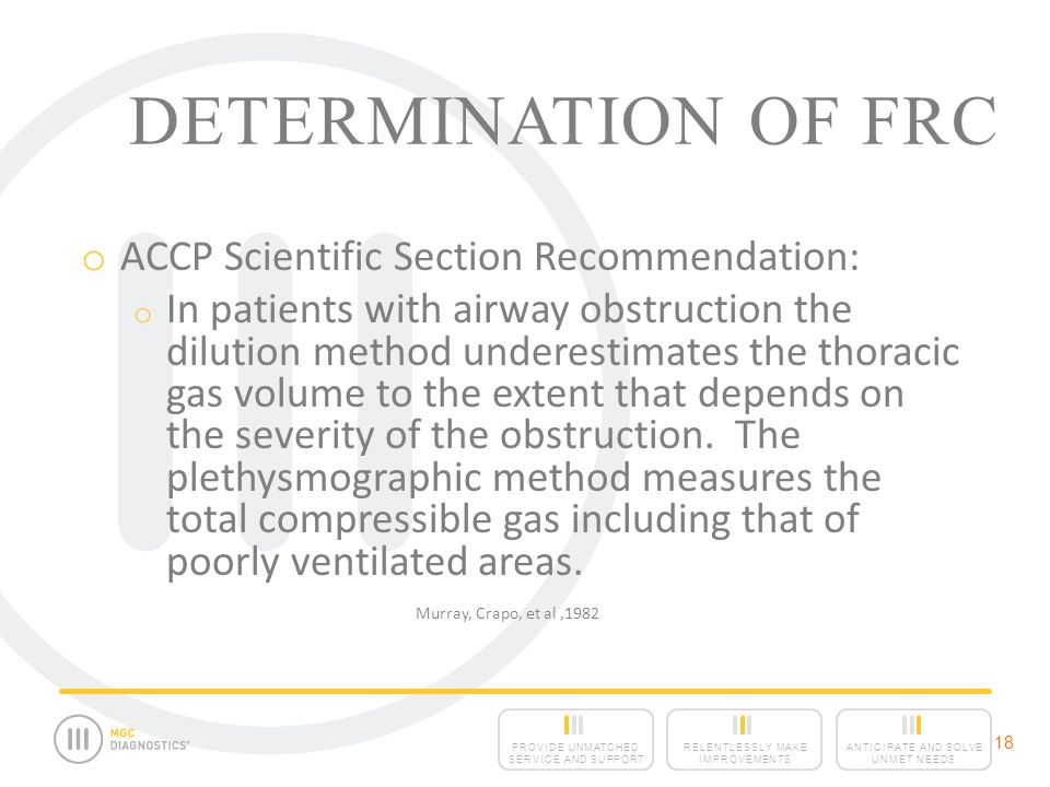 Determination of FRC ACCP Scientific Section Recommendation: