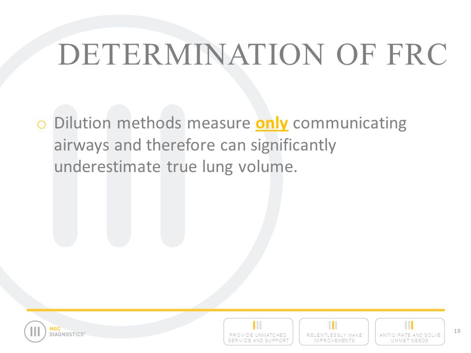 Determination of FRC Dilution methods measure only communicating airways and therefore can significantly underestimate true lung volume.