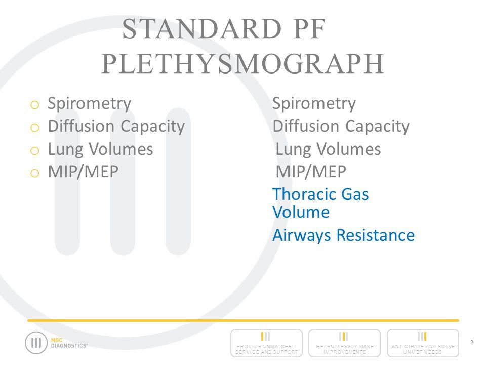 Standard PF Plethysmograph