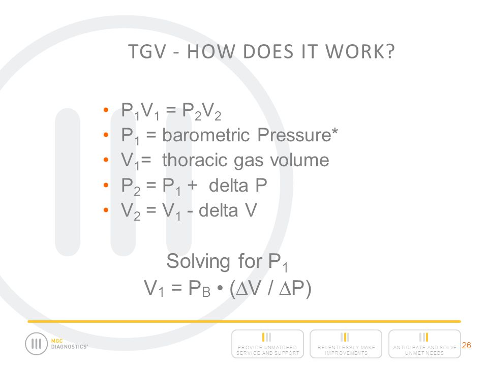 TGV - How Does It Work Solving for P1 V1 = PB • (V / P) P1V1 = P2V2