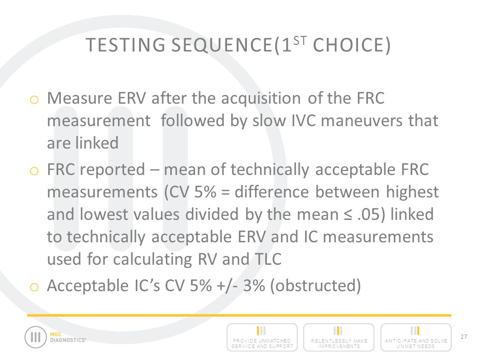 Testing Sequence(1st Choice)
