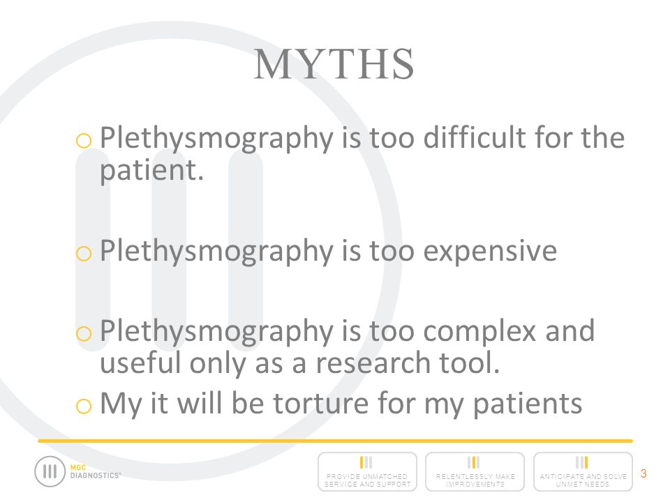 Myths Plethysmography is too difficult for the patient.