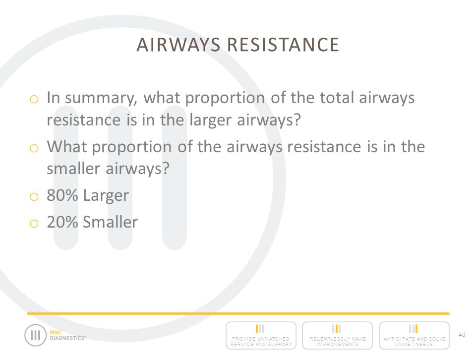 Airways Resistance In summary, what proportion of the total airways resistance is in the larger airways