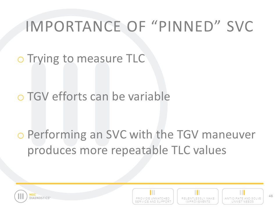 Importance of pinned SVC