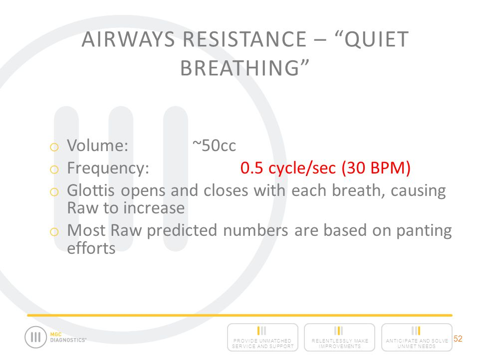 Airways Resistance – Quiet Breathing