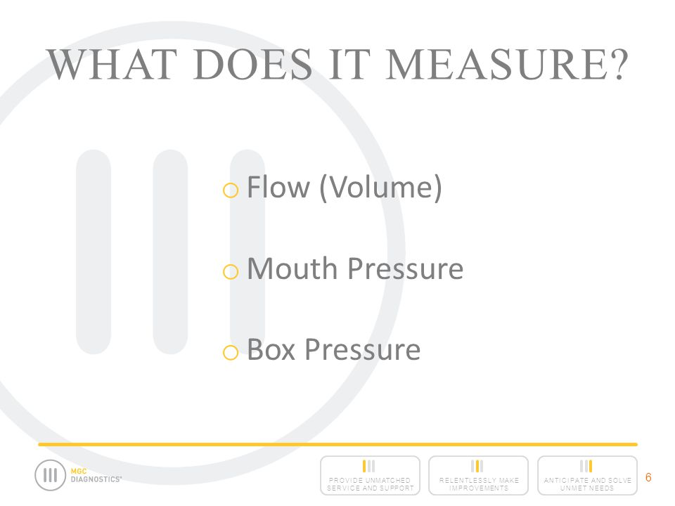 What does it measure Flow (Volume) Mouth Pressure Box Pressure 6 6