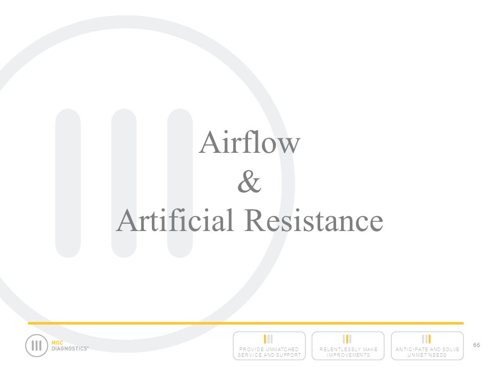 Artificial Resistance
