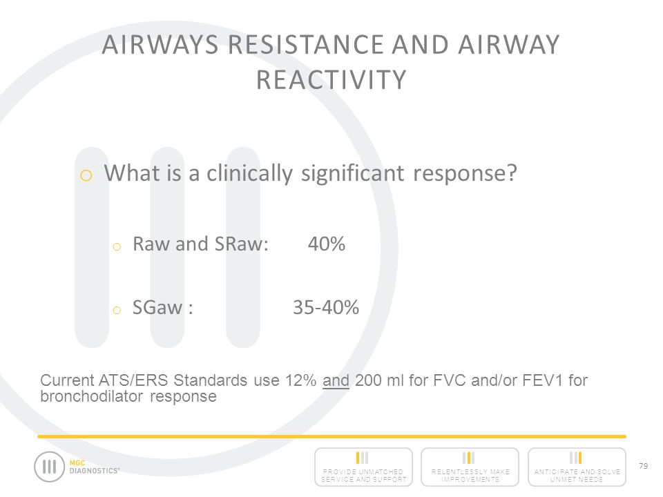 Airways Resistance and Airway Reactivity