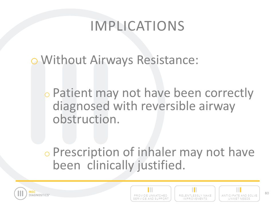 Implications Without Airways Resistance: