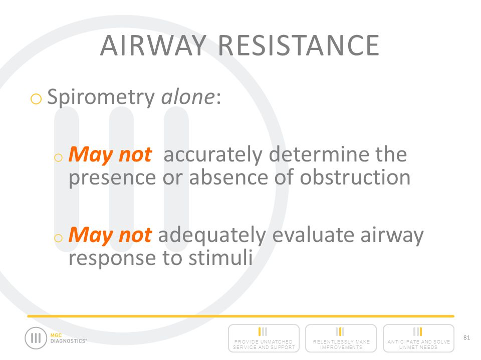 Airway Resistance Spirometry alone: