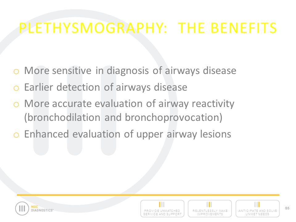 Plethysmography: The Benefits