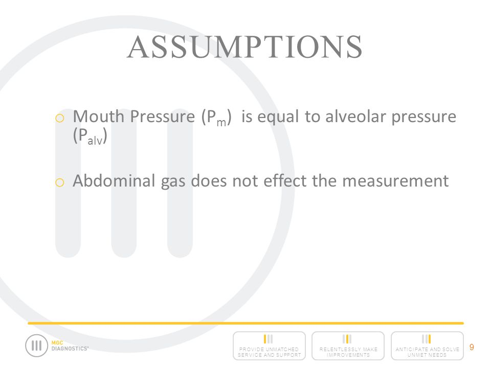 Assumptions Mouth Pressure (Pm) is equal to alveolar pressure (Palv)