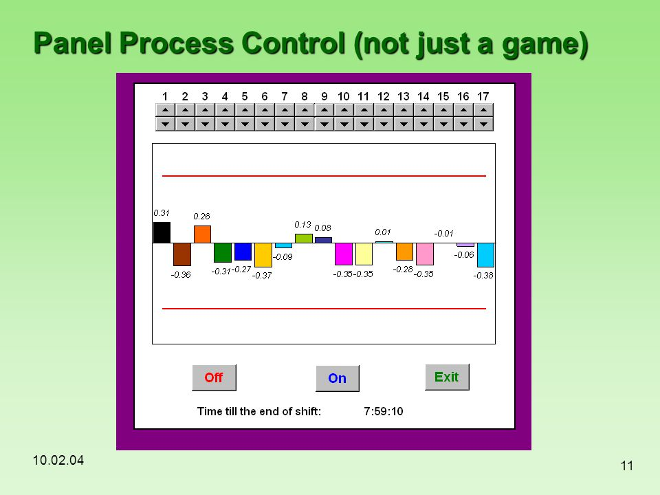 Panel Process Control (not just a game)
