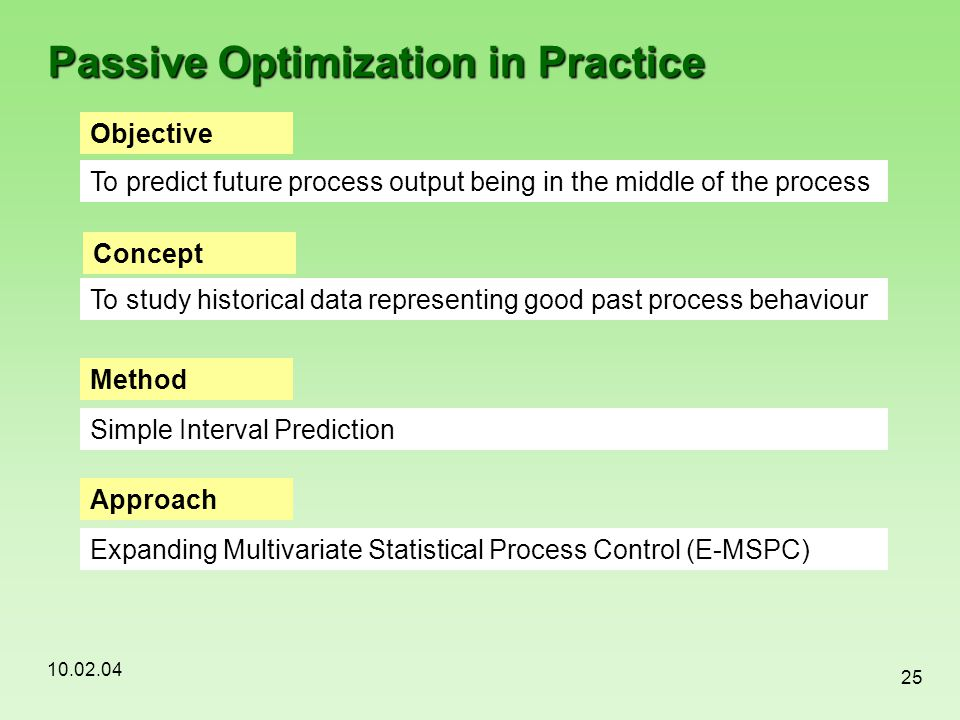 Passive Optimization in Practice