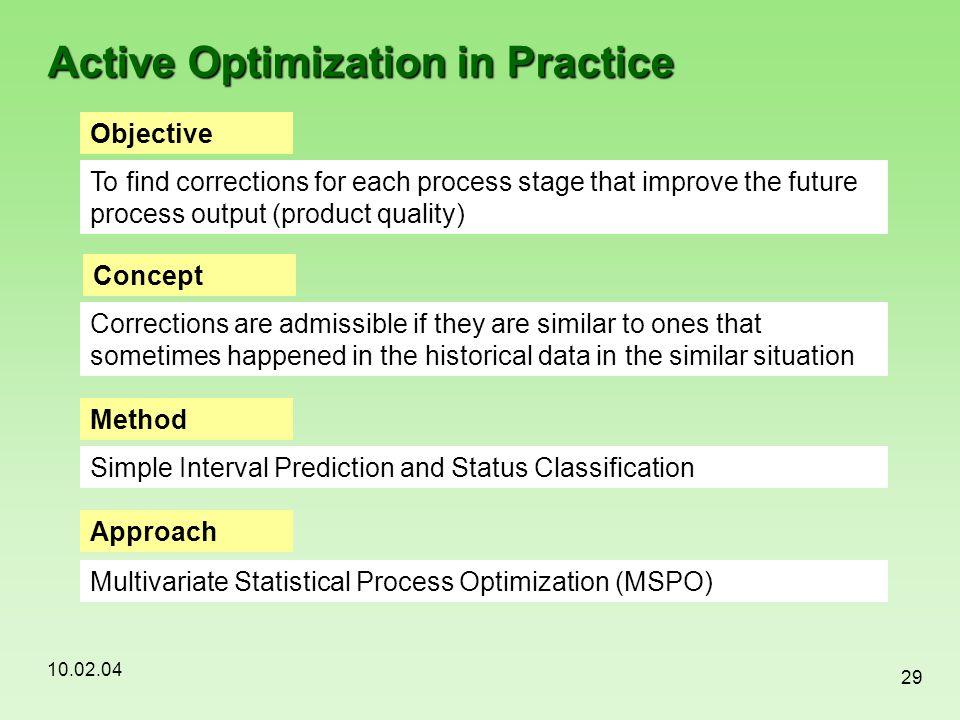 Active Optimization in Practice
