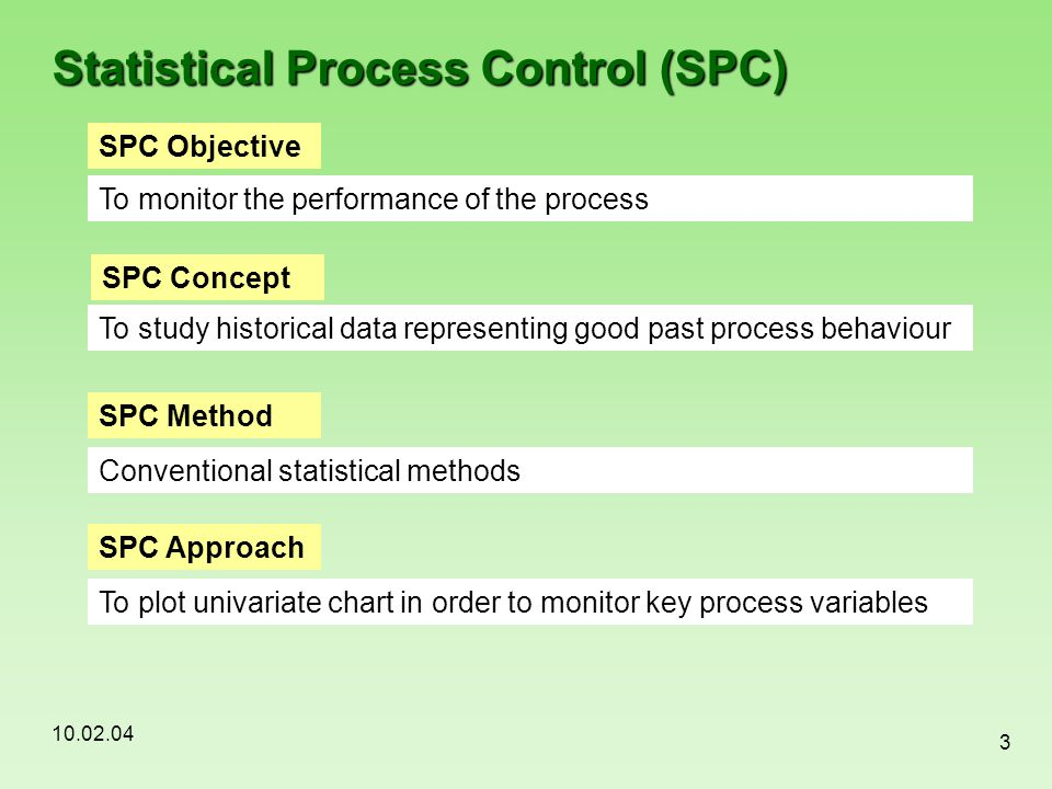 an analysis of the concept of the statistical process control spc This online short course, written and facilitated by the author of spc demystified, introduces the fundamental concepts of process analysis using statistical process control (spc)it.