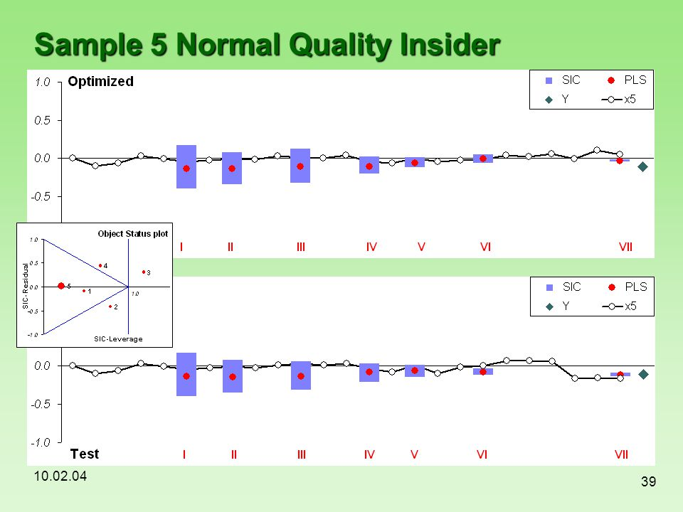 Sample 5 Normal Quality Insider