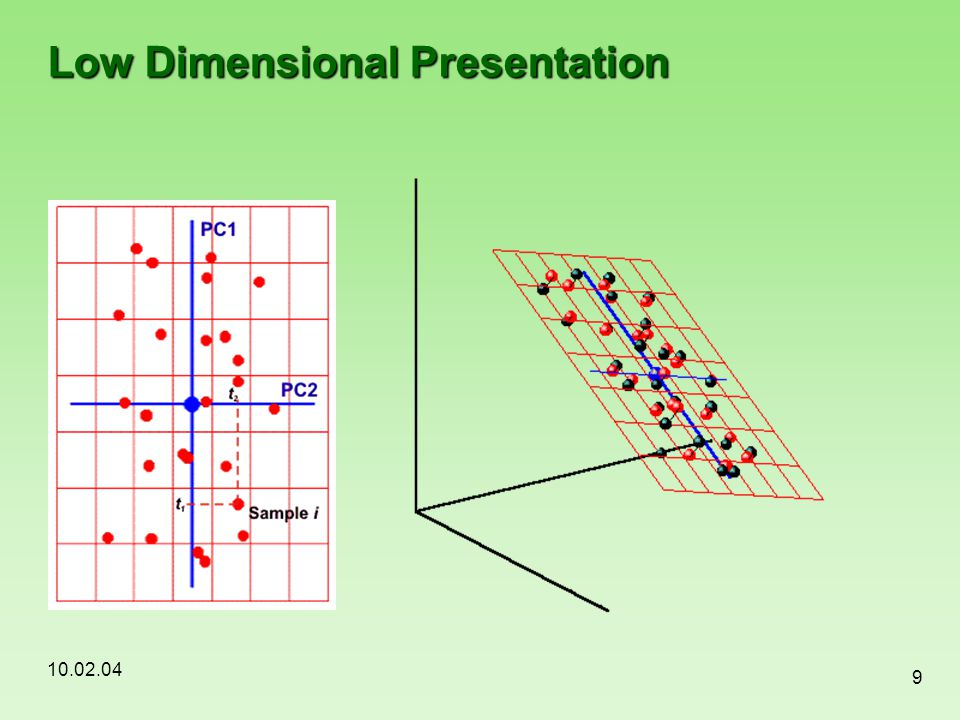 Low Dimensional Presentation