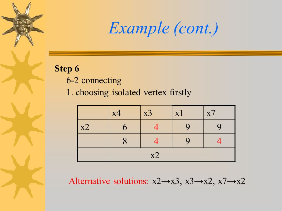 Example (cont.) Step connecting