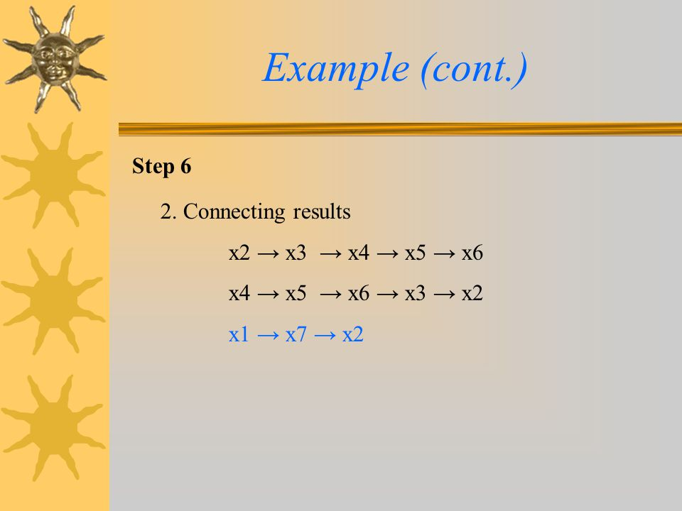 Example (cont.) Step 6 2. Connecting results x2 → x3 → x4 → x5 → x6