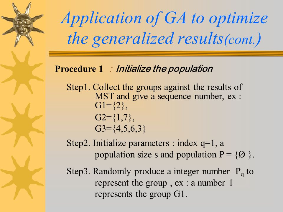 Application of GA to optimize the generalized results(cont.)