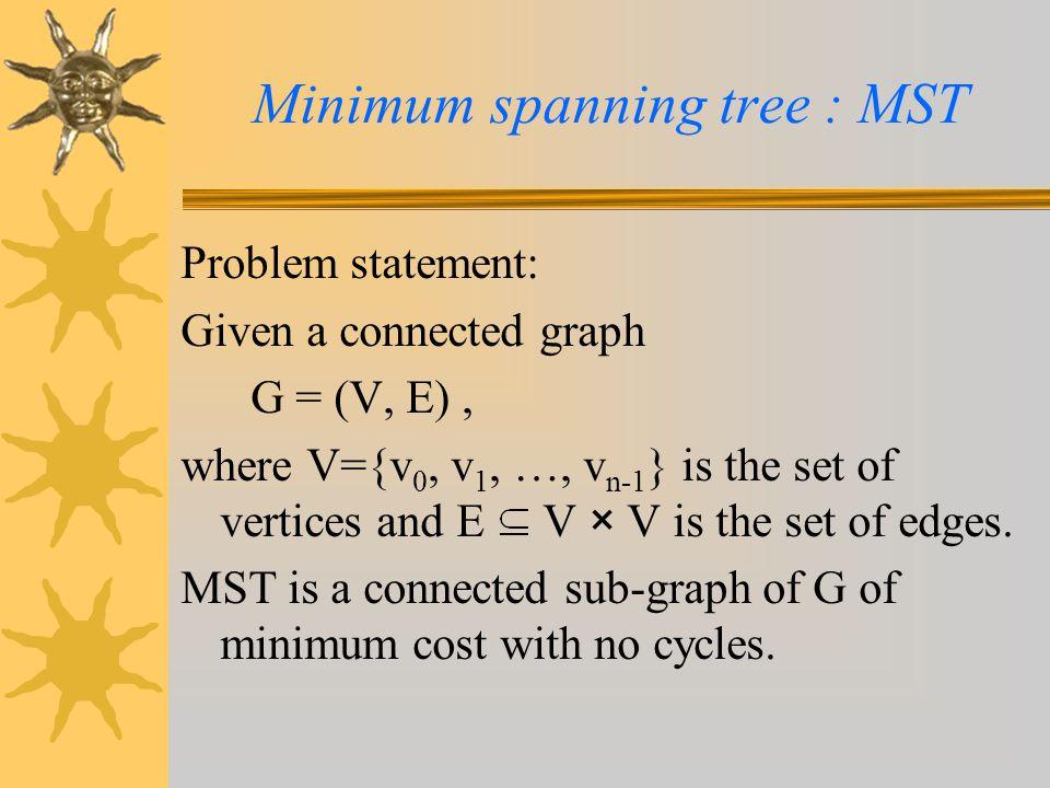 Minimum spanning tree : MST