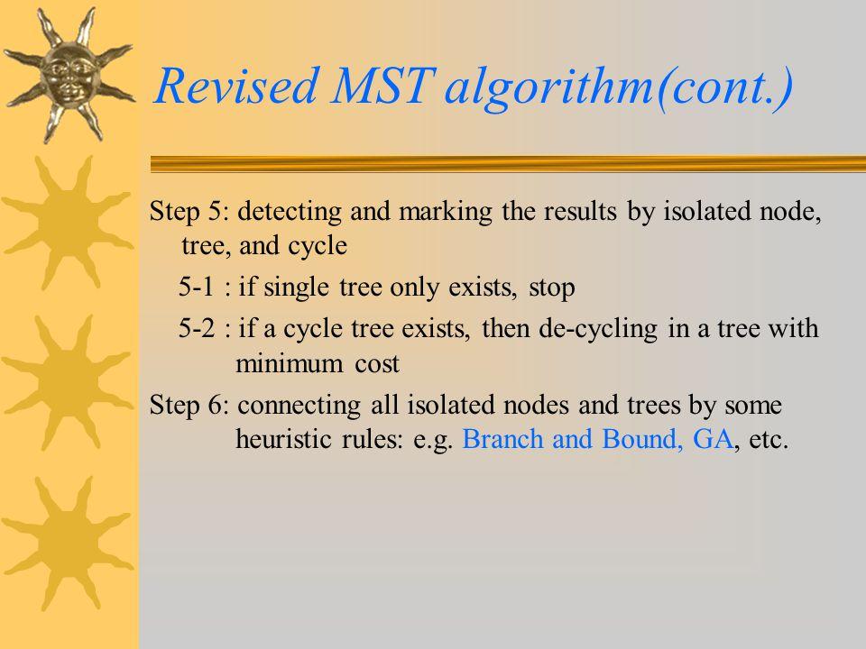Revised MST algorithm(cont.)