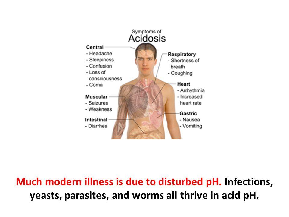 Much modern illness is due to disturbed pH