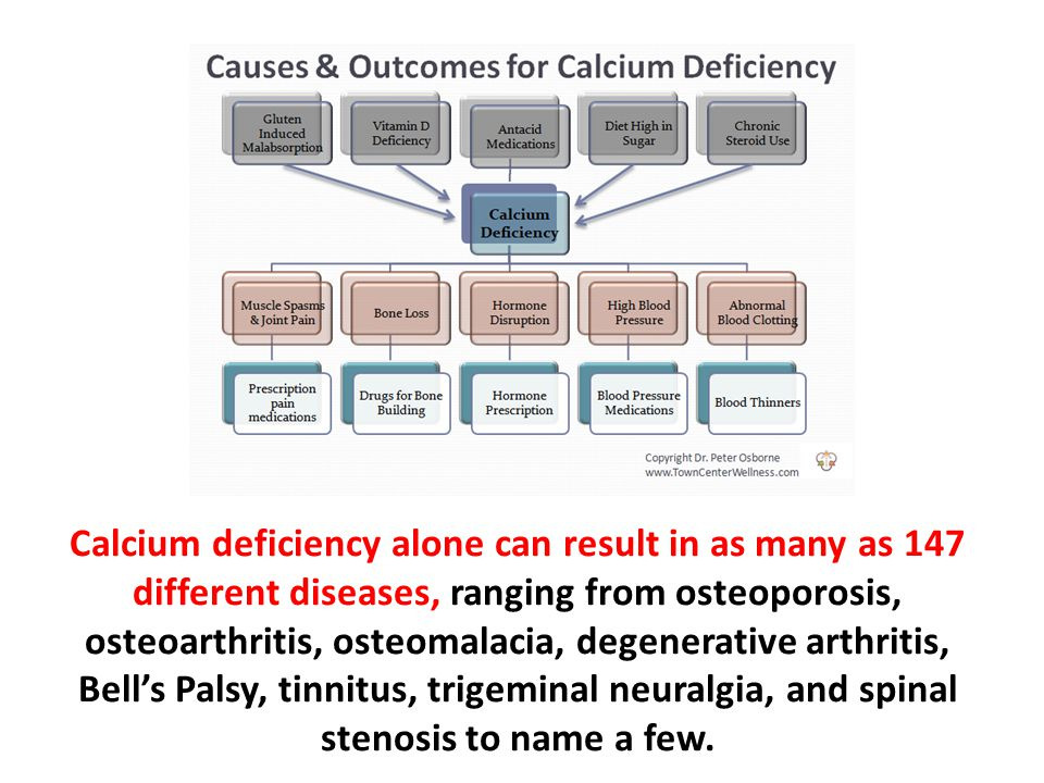 Calcium deficiency alone can result in as many as 147 different diseases, ranging from osteoporosis, osteoarthritis, osteomalacia, degenerative arthritis, Bell's Palsy, tinnitus, trigeminal neuralgia, and spinal stenosis to name a few.