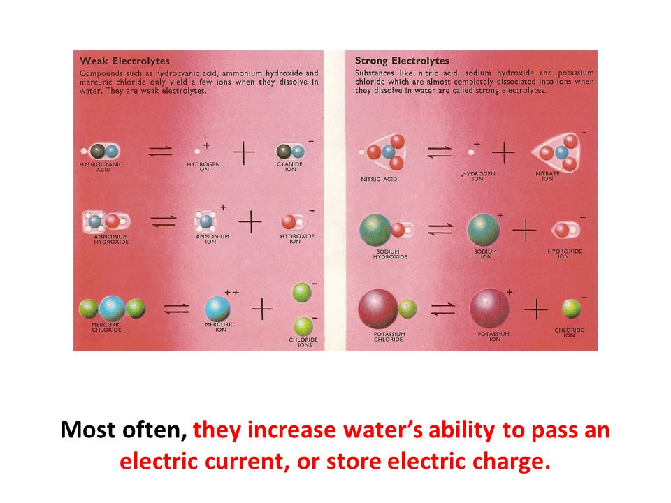 Most often, they increase water's ability to pass an electric current, or store electric charge.