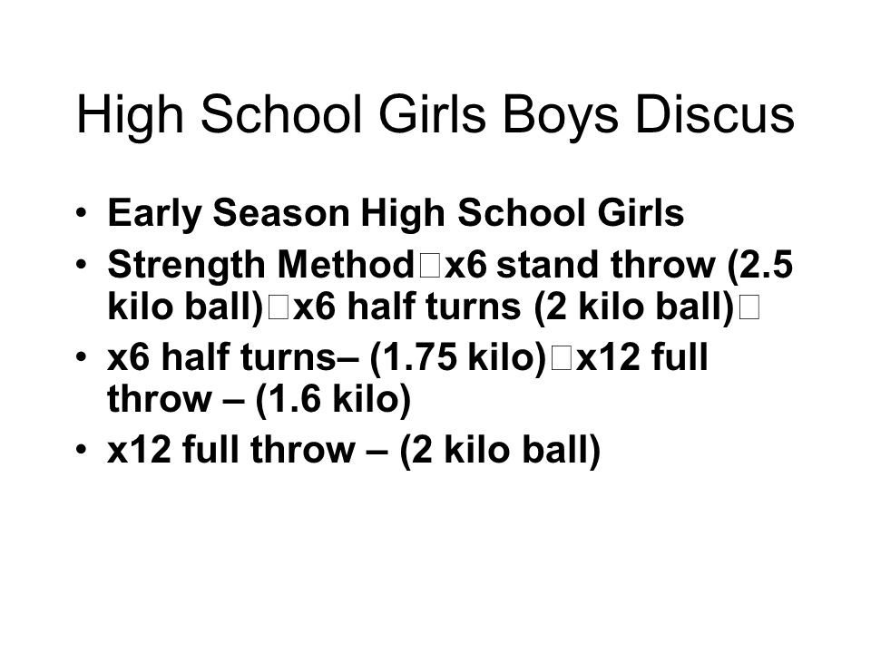 High School Girls Boys Discus
