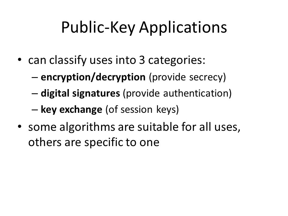Public-Key Applications