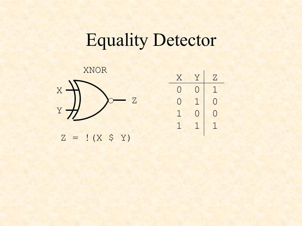 Equality Detector XNOR X Y Z 0 0 1 0 1 0 X 1 0 0 Z 1 1 1 Y