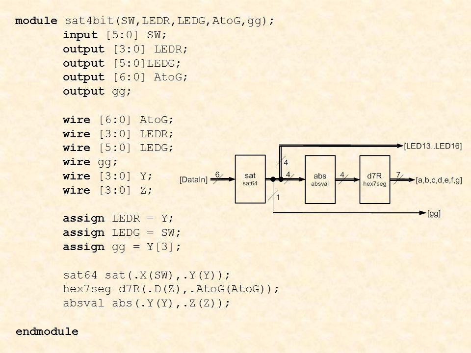 module sat4bit(SW,LEDR,LEDG,AtoG,gg);