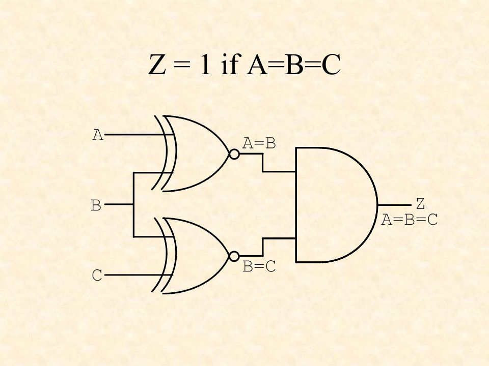 Z = 1 if A=B=C
