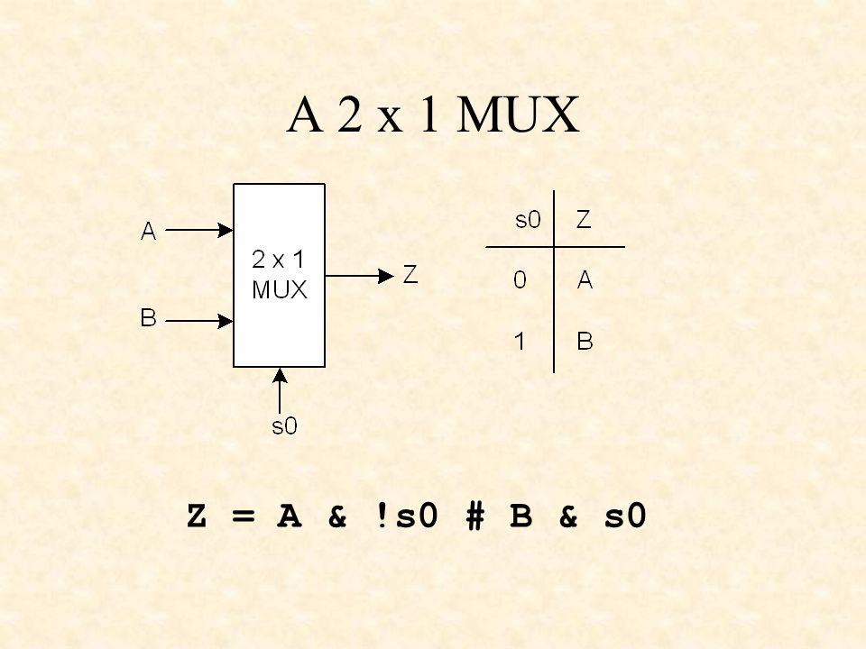 A 2 x 1 MUX Z = A & !s0 # B & s0