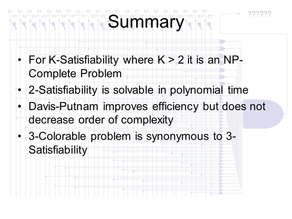 Summary For K-Satisfiability where K > 2 it is an NP-Complete Problem. 2-Satisfiability is solvable in polynomial time.