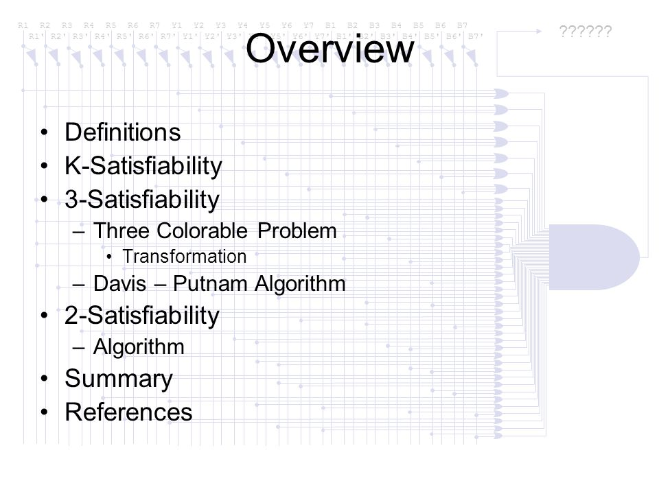 Overview Definitions K-Satisfiability 3-Satisfiability