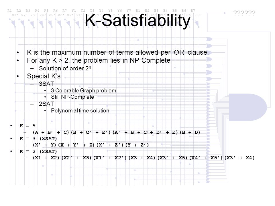 K-Satisfiability K is the maximum number of terms allowed per 'OR' clause. For any K > 2, the problem lies in NP-Complete.